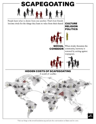 Scapegoating infograph p1